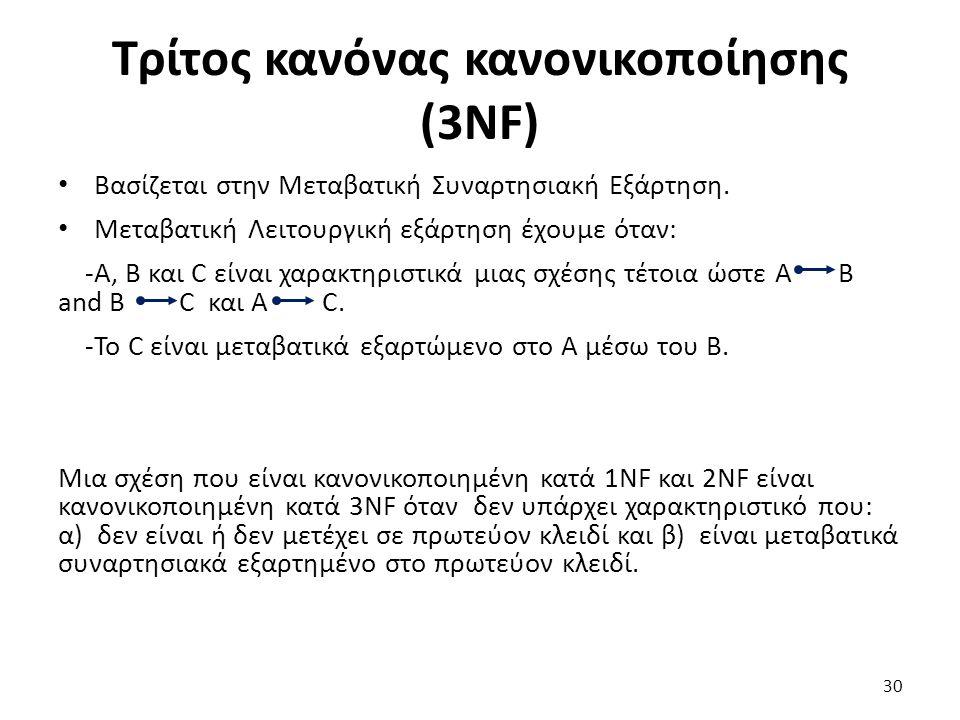 Τρίτος κανόνας κανονικοποίησης (3NF) Βασίζεται στην Μεταβατική Συναρτησιακή Εξάρτηση. Μεταβατική Λειτουργική εξάρτηση έχουμε όταν: -A, B και C είναι χ