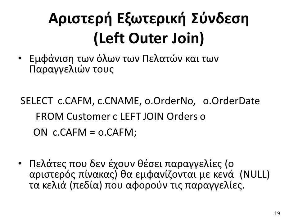 Αριστερή Εξωτερική Σύνδεση (Left Outer Join) Εμφάνιση των όλων των Πελατών και των Παραγγελιών τους SELECT c.CAFM, c.CNAME, ο.OrderNo, o.OrderDate FROM Customer c LEFT JOIN Orders o ON c.CAFM = o.CAFM; Πελάτες που δεν έχουν θέσει παραγγελίες (ο αριστερός πίνακας) θα εμφανίζονται με κενά (NULL) τα κελιά (πεδία) που αφορούν τις παραγγελίες.