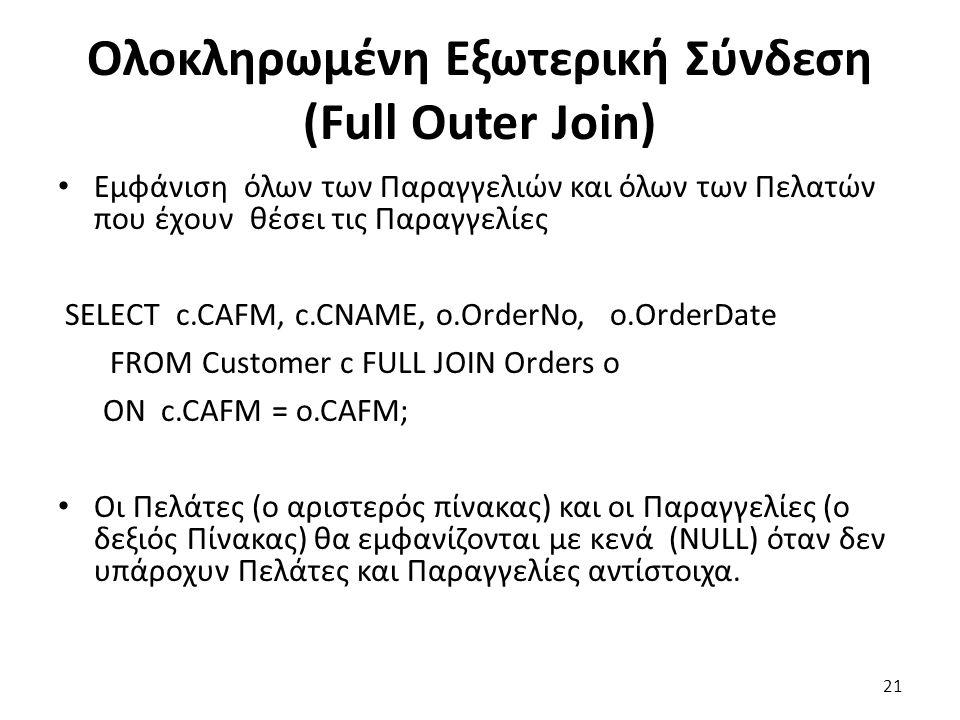 Ολοκληρωμένη Εξωτερική Σύνδεση (Full Outer Join) Εμφάνιση όλων των Παραγγελιών και όλων των Πελατών που έχουν θέσει τις Παραγγελίες SELECT c.CAFM, c.CNAME, ο.OrderNo, o.OrderDate FROM Customer c FULL JOIN Orders o ON c.CAFM = o.CAFM; Οι Πελάτες (ο αριστερός πίνακας) και οι Παραγγελίες (ο δεξιός Πίνακας) θα εμφανίζονται με κενά (NULL) όταν δεν υπάροχυν Πελάτες και Παραγγελίες αντίστοιχα.