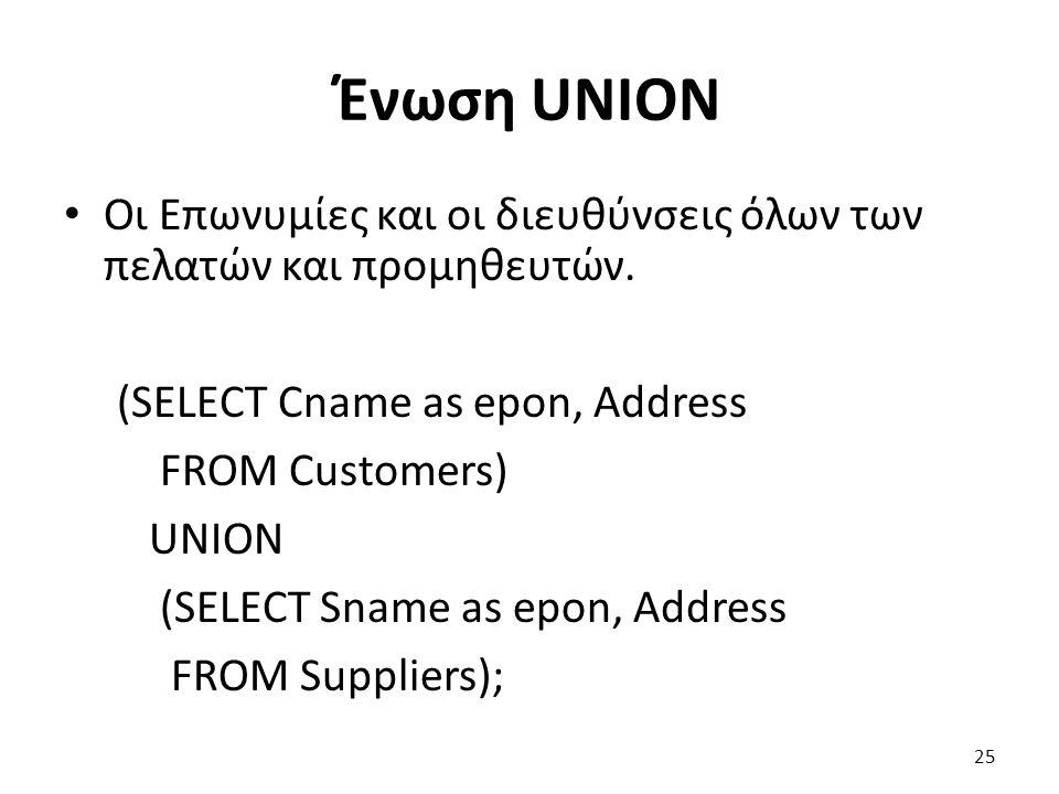Ένωση UNION Οι Επωνυμίες και οι διευθύνσεις όλων των πελατών και προμηθευτών.