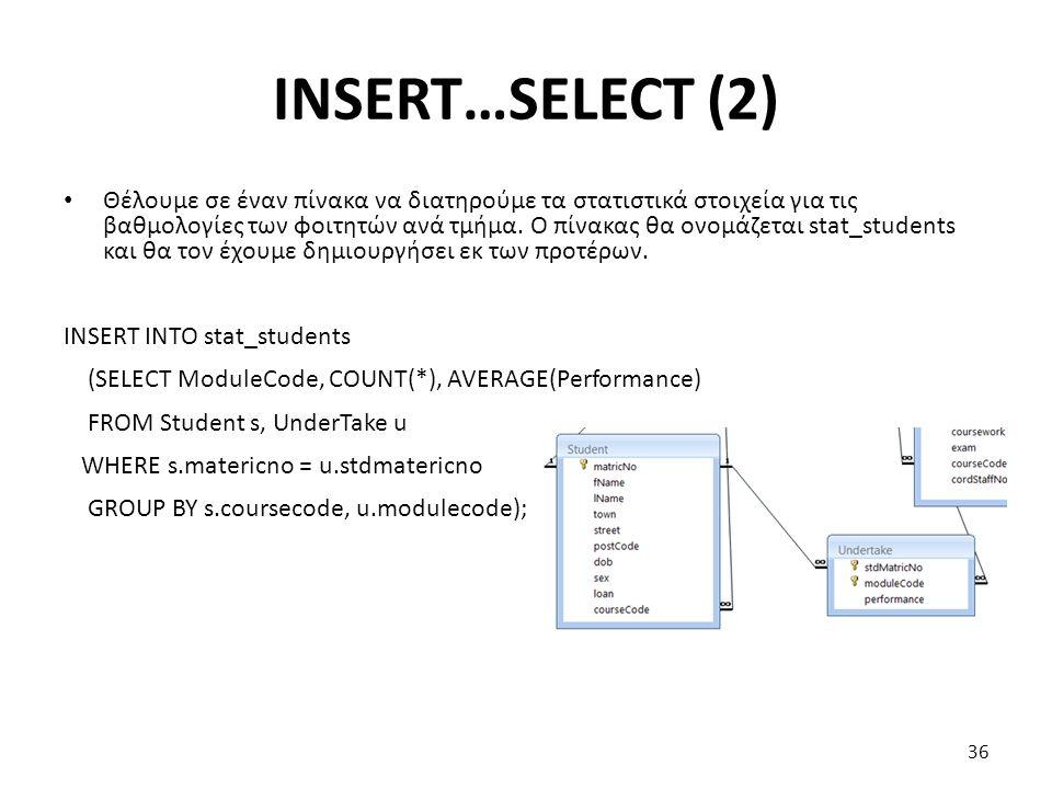 INSERT…SELECT (2) Θέλουμε σε έναν πίνακα να διατηρούμε τα στατιστικά στοιχεία για τις βαθμολογίες των φοιτητών ανά τμήμα.