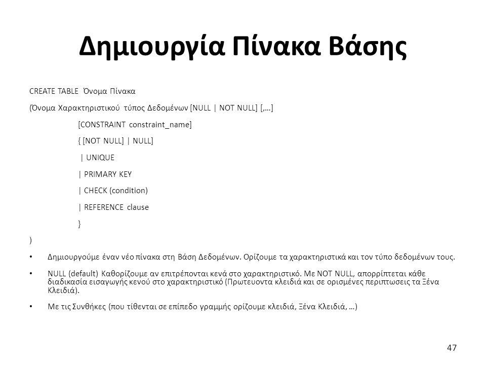 Δημιουργία Πίνακα Βάσης CREATE TABLE Όνομα Πίνακα (Όνομα Χαρακτηριστικού τύπος Δεδομένων [NULL | NOT NULL] [,…] [CONSTRAINT constraint_name] { [NOT NULL] | NULL] | UNIQUE | PRIMARY KEY | CHECK (condition) | REFERENCE clause } ) Δημιουργούμε έναν νέο πίνακα στη Βάση Δεδομένων.