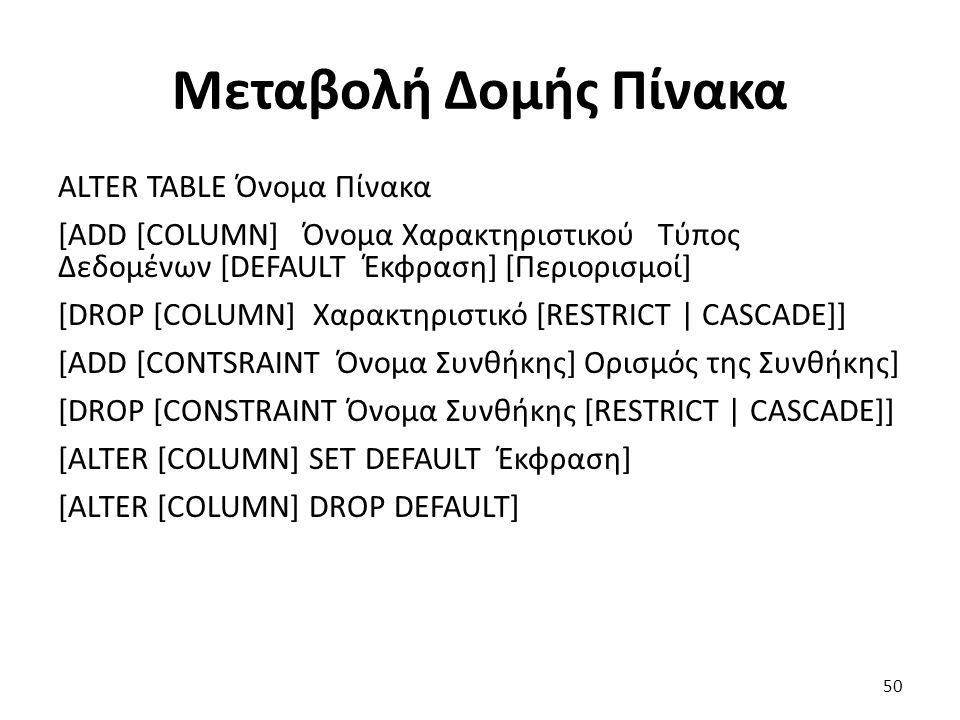 Μεταβολή Δομής Πίνακα ALTER TABLE Όνομα Πίνακα [ADD [COLUMN] Όνομα Χαρακτηριστικού Τύπος Δεδομένων [DEFAULT Έκφραση] [Περιορισμοί] [DROP [COLUMN] Χαρακτηριστικό [RESTRICT | CASCADE]] [ADD [CONTSRAINT Όνομα Συνθήκης] Ορισμός της Συνθήκης] [DROP [CONSTRAINT Όνομα Συνθήκης [RESTRICT | CASCADE]] [ALTER [COLUMN] SET DEFAULT Έκφραση] [ALTER [COLUMN] DROP DEFAULT] 50
