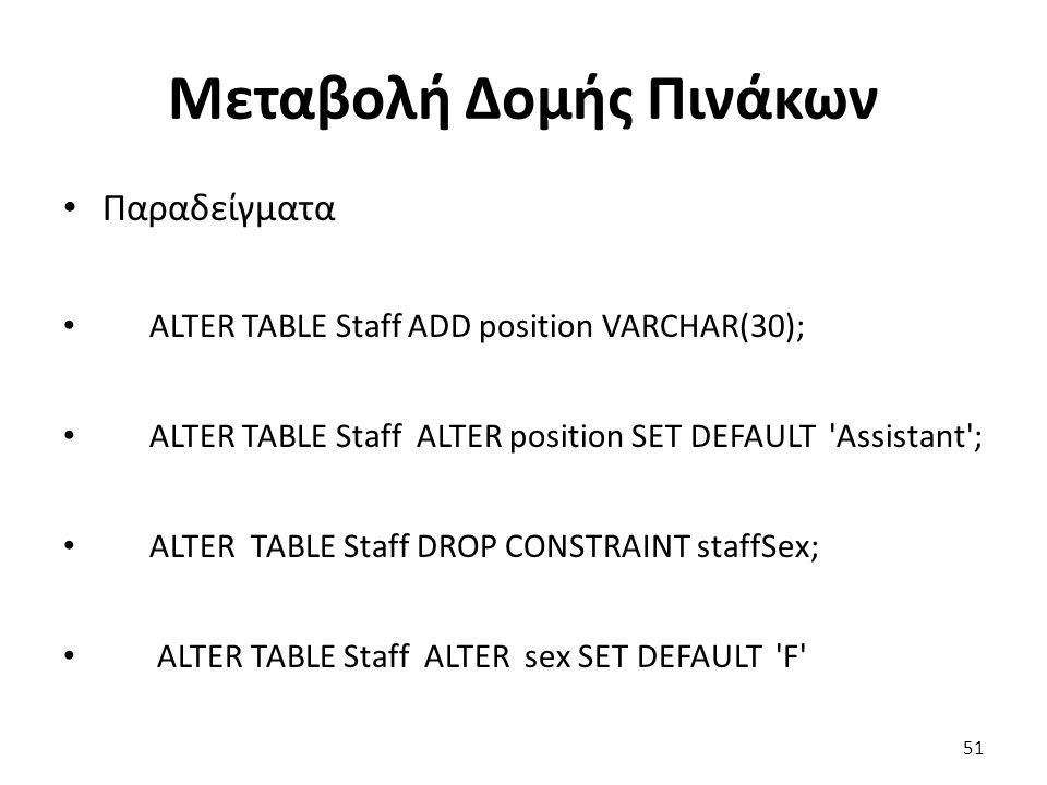 Μεταβολή Δομής Πινάκων Παραδείγματα ALTER TABLE Staff ADD position VARCHAR(30); ALTER TABLE Staff ALTER position SET DEFAULT Assistant ; ALTER TABLE Staff DROP CONSTRAINT staffSex; ALTER TABLE Staff ALTER sex SET DEFAULT F 51