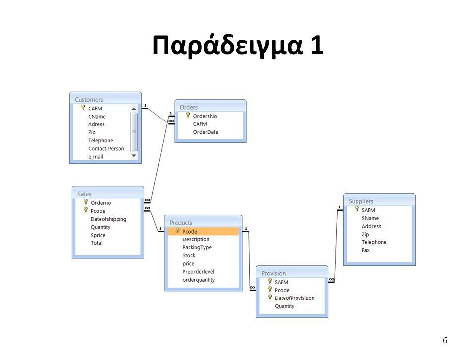 Η εντολή UPDATE Χρησιμοποιείται για την μεταβολή των δεδομένων σε πίνακες.