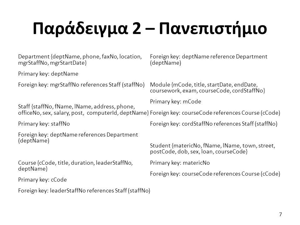 Παράδειγμα 2 – Πανεπιστήμιο (2) Next-Of-Kin {matericNo, name, phone, relationship} Primary key: matericNo, name Foreign key: matericNo references Student (matericNo) Undertake {stdMatericNo, moduleCode, performance} Primary key: stdMatericNo, moduleCode Foreign key: stdMatericNo references Student (matericNo) Foreign key: moduleCode references Module (mCode) Teaches {teachStaffNo, moduleCode, hours} Primary key: teachStaffNo, moduleCode Foreign key: teachStaffNo references Staff (staffNo) Foreign key: moduleCode references Module (mCode) Texts {moduleCode, text} Primary key: moduleCode, text Foreign key: moduleCode references Module (mCode) Qualifications {qualStaffNo, qualification} Primary key: qualStaffNo, qualification Foreign Key: qualStaffNo references Staff (staffNo) 8