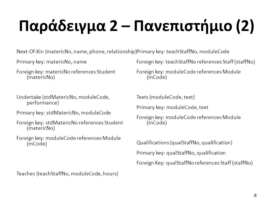 Ασκήσεις Εξάσκησης (Β' ΕΝότητας) (2) Δίδεται το παρακάτω τμήμα Βάσης Δεδομένων που αφορά όμιλο Ξενοδοχείων: Hotel (hotelNo, name, address, mgrStaffNo) Room(roomNo, hotelNo, type, price) Booking (hotelNo, guestNo, dateFrom, dateTo, roomNo) Guest (guestNo, name, address, sex) Staff (staffNo, fName, lName, sex, dob, salary, telNo, hotelNo) (Υπογραμμισμένα τα πρωτεύοντα κλειδιά και τα ξένα κλειδιά έχουν το ίδιο όνομα με τα πρωτεύοντα κλειδιά) Γράψτε τις εντολές SQL για τα παρακάτω ερωτήματα: e)Εμφανίστε λίστα με όσους είχαν διαμονή στο δωμάτιο 101 του Ξενοδοχείου ΧΕΝΙΑ απο την 1/2/2013 'εως 31/5/2013.