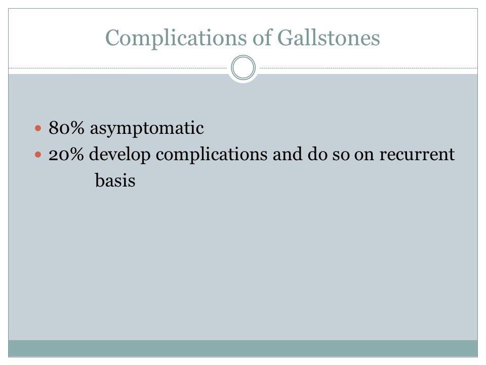 Complications of Gallstones Biliary Colic Acute Cholecystitis  Gallbladder Empyema  Gallbladder gangrene  Gallbladder perforation Obstructive Jaundice Ascending Cholangitis Pancreatitis Gallstone Ileus (rare)