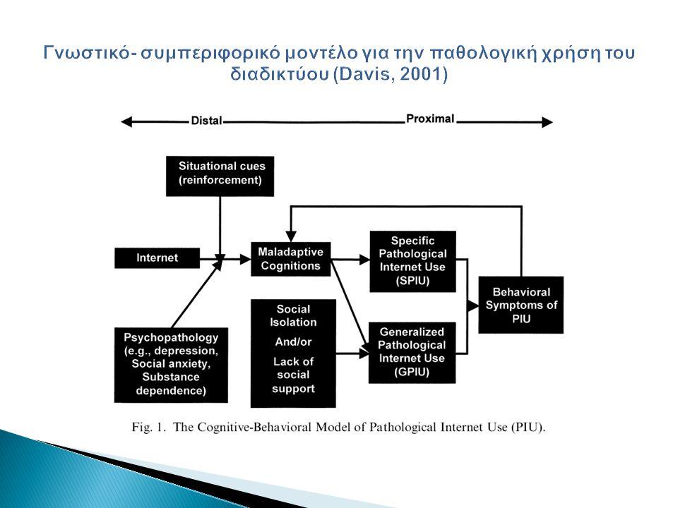  Η ελληνική έκδοση του Chen Internet Addiction Scale θα είναι έγκυρη και αξιόπιστη στον ελληνικό πληθυσμό των εφήβων.