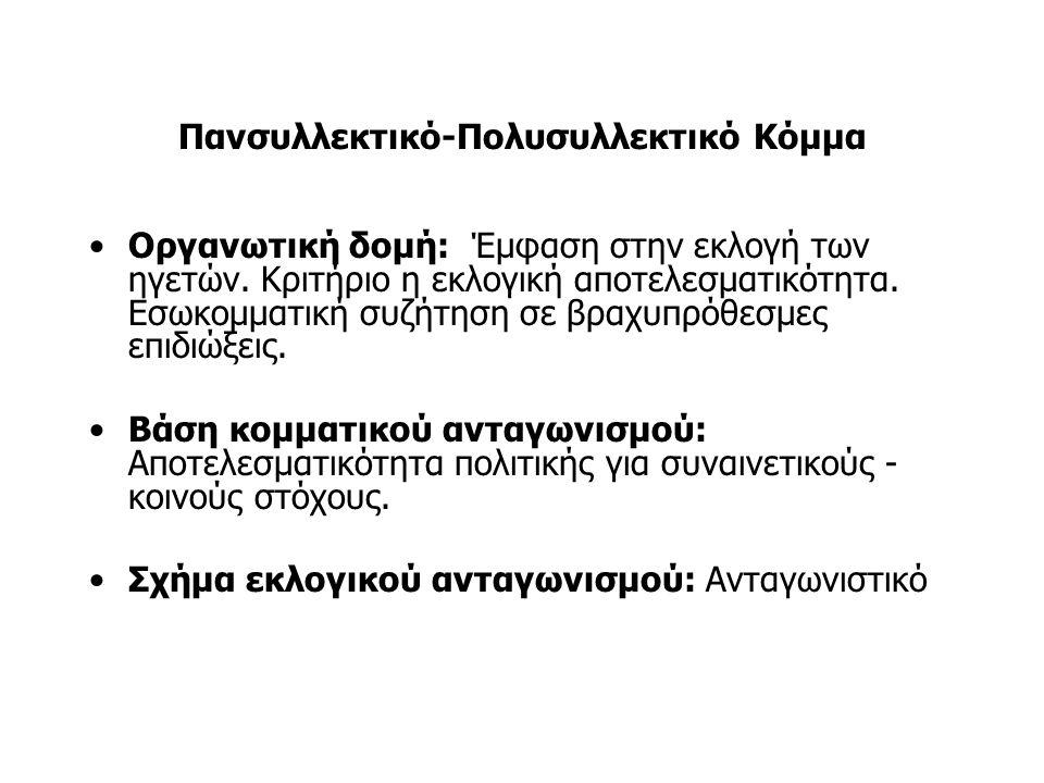 Πανσυλλεκτικό-Πολυσυλλεκτικό Κόμμα Οργανωτική δομή: Έμφαση στην εκλογή των ηγετών.