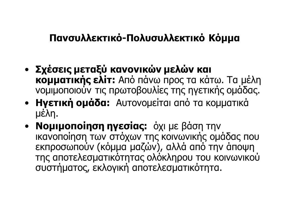 Πανσυλλεκτικό-Πολυσυλλεκτικό Κόμμα Κατανομή εσωκομματικής ισχύος: Έμφαση στα κοινοβουλευτικά στελέχη, περιορισμός της ισχύος των κομματικών στελεχών.