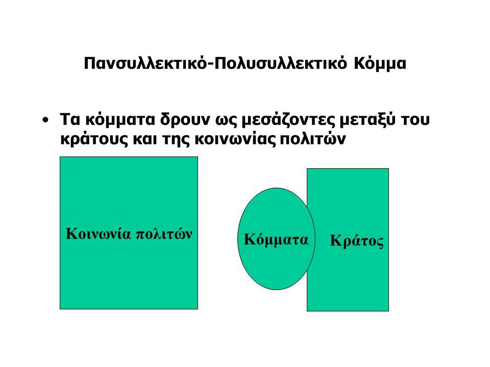 Πανσυλλεκτικό-Πολυσυλλεκτικό Κόμμα Τα κόμματα δρουν ως μεσάζοντες μεταξύ του κράτους και της κοινωνίας πολιτών Κράτος Κόμματα Κοινωνία πολιτών