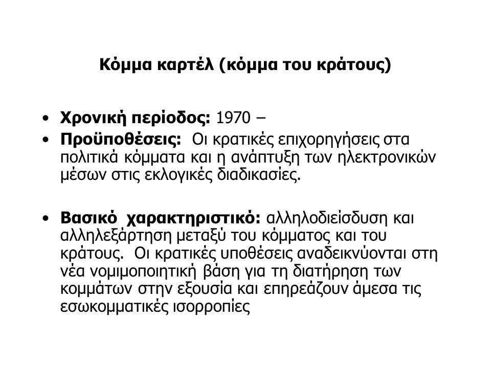Κόμμα καρτέλ (κόμμα του κράτους) Χρονική περίοδος: 1970 – Προϋποθέσεις: Οι κρατικές επιχορηγήσεις στα πολιτικά κόμματα και η ανάπτυξη των ηλεκτρονικών μέσων στις εκλογικές διαδικασίες.