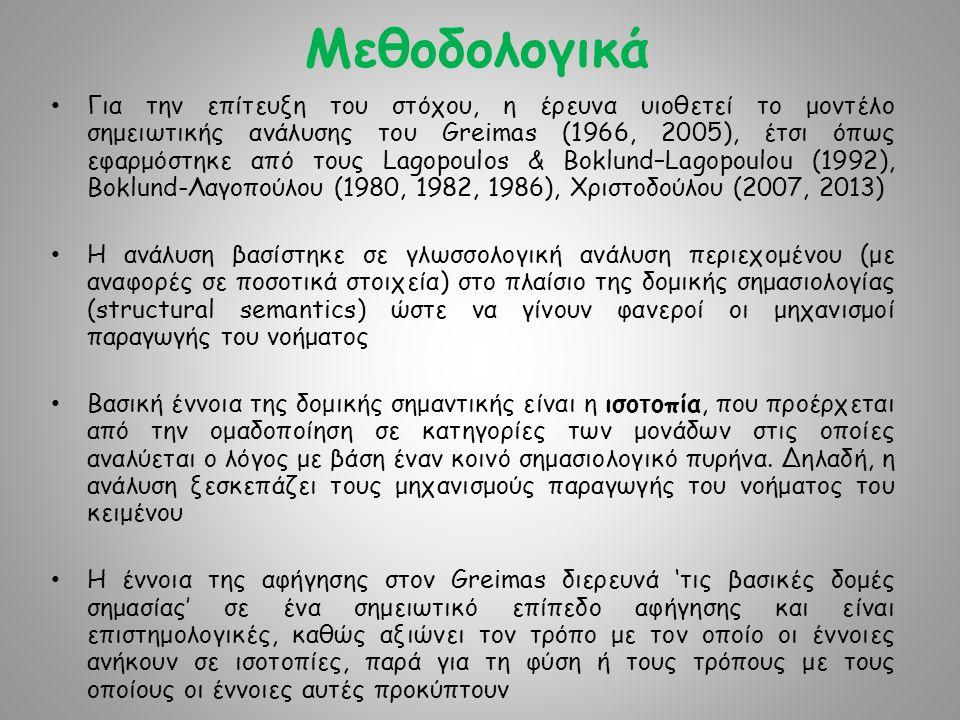 Μεθοδολογικά Για την επίτευξη του στόχου, η έρευνα υιοθετεί το μοντέλο σημειωτικής ανάλυσης του Greimas (1966, 2005), έτσι όπως εφαρμόστηκε από τους Lagopoulos & Boklund–Lagopoulou (1992), Boklund-Λαγοπούλου (1980, 1982, 1986), Χριστοδούλου (2007, 2013) Η ανάλυση βασίστηκε σε γλωσσολογική ανάλυση περιεχομένου (με αναφορές σε ποσοτικά στοιχεία) στο πλαίσιο της δομικής σημασιολογίας (structural semantics) ώστε να γίνουν φανεροί οι μηχανισμοί παραγωγής του νοήματος Βασική έννοια της δομικής σημαντικής είναι η ισοτοπία, που προέρχεται από την ομαδοποίηση σε κατηγορίες των μονάδων στις οποίες αναλύεται ο λόγος με βάση έναν κοινό σημασιολογικό πυρήνα.