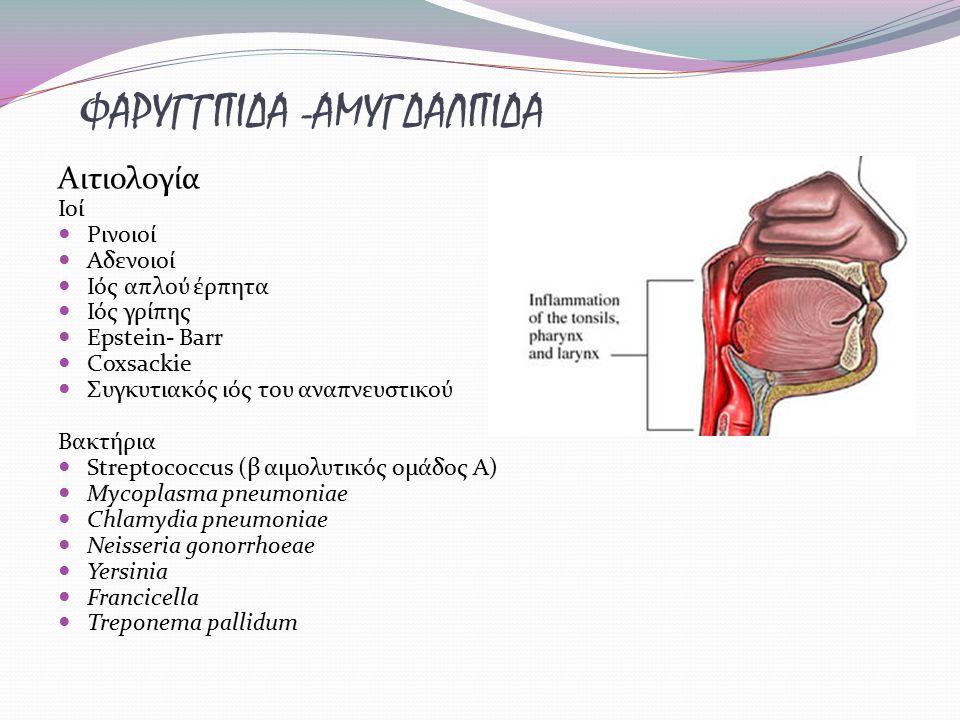 ΦΑΡΥΓΓΙΤΙΔΑ -ΑΜΥΓΔΑΛΙΤΙΔΑ Αιτιολογία Ιοί Ρινοιοί Αδενοιοί Ιός απλού έρπητα Ιός γρίπης Epstein- Barr Coxsackie Συγκυτιακός ιός του αναπνευστικού Βακτήρια Streptococcus (β αιμολυτικός ομάδος Α) Mycoplasma pneumoniae Chlamydia pneumoniae Neisseria gonorrhoeae Yersinia Francicella Treponema pallidum