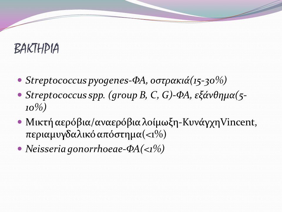 ΒΑΚΤΗΡΙΑ Streptococcus pyogenes-ΦΑ, οστρακιά(15-30%) Streptococcus spp. (group B, C, G)-ΦΑ, εξάνθημα(5- 10%) Μικτή αερόβια/αναερόβια λοίμωξη-ΚυνάγχηVi