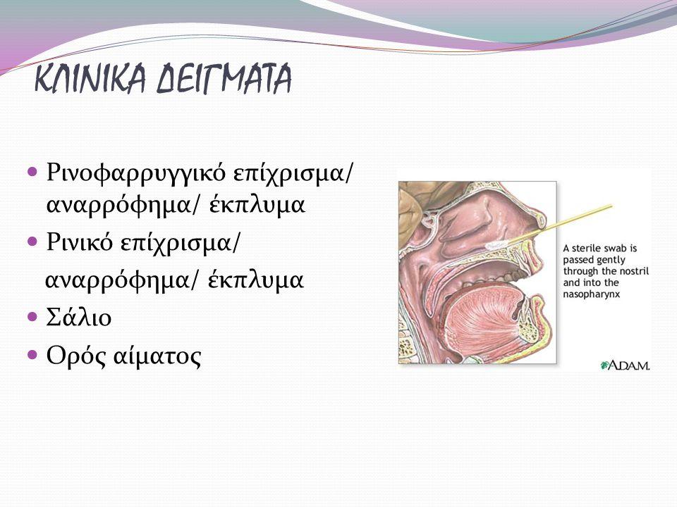 ΚΛΙΝΙΚΑ ΔΕΙΓΜΑΤΑ Ρινοφαρρυγγικό επίχρισμα/ αναρρόφημα/ έκπλυμα Ρινικό επίχρισμα/ αναρρόφημα/ έκπλυμα Σάλιο Ορός αίματος