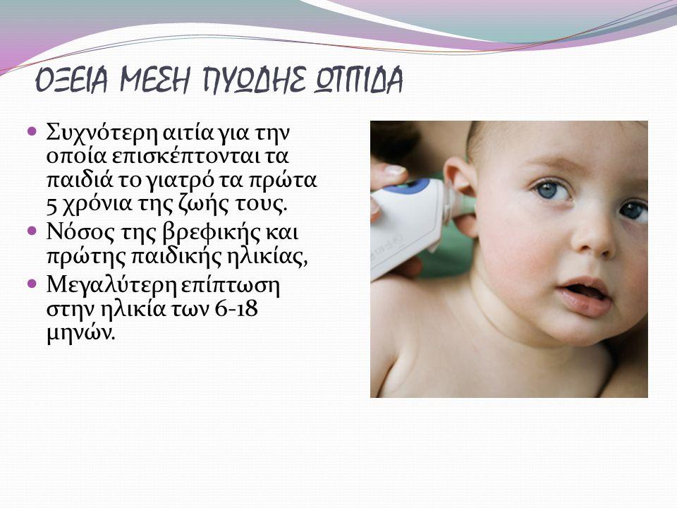 ΟΞΕΙΑ ΜΕΣΗ ΠΥΩΔΗΣ ΩΤΙΤΙΔΑ Συχνότερη αιτία για την οποία επισκέπτονται τα παιδιά το γιατρό τα πρώτα 5 χρόνια της ζωής τους. Νόσος της βρεφικής και πρώτ