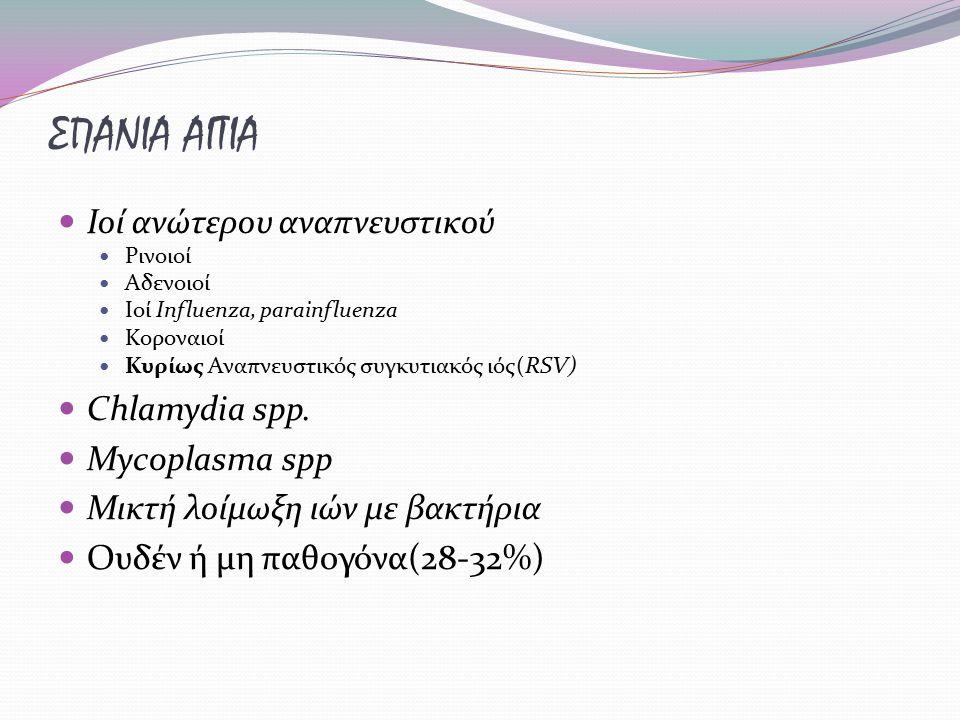 ΣΠΑΝΙΑ ΑΙΤΙΑ Ιοί ανώτερου αναπνευστικού Ρινοιοί Αδενοιοί Ιοί Influenza, parainfluenza Κοροναιοί Κυρίως Αναπνευστικός συγκυτιακός ιός( RSV) Chlamydia spp.