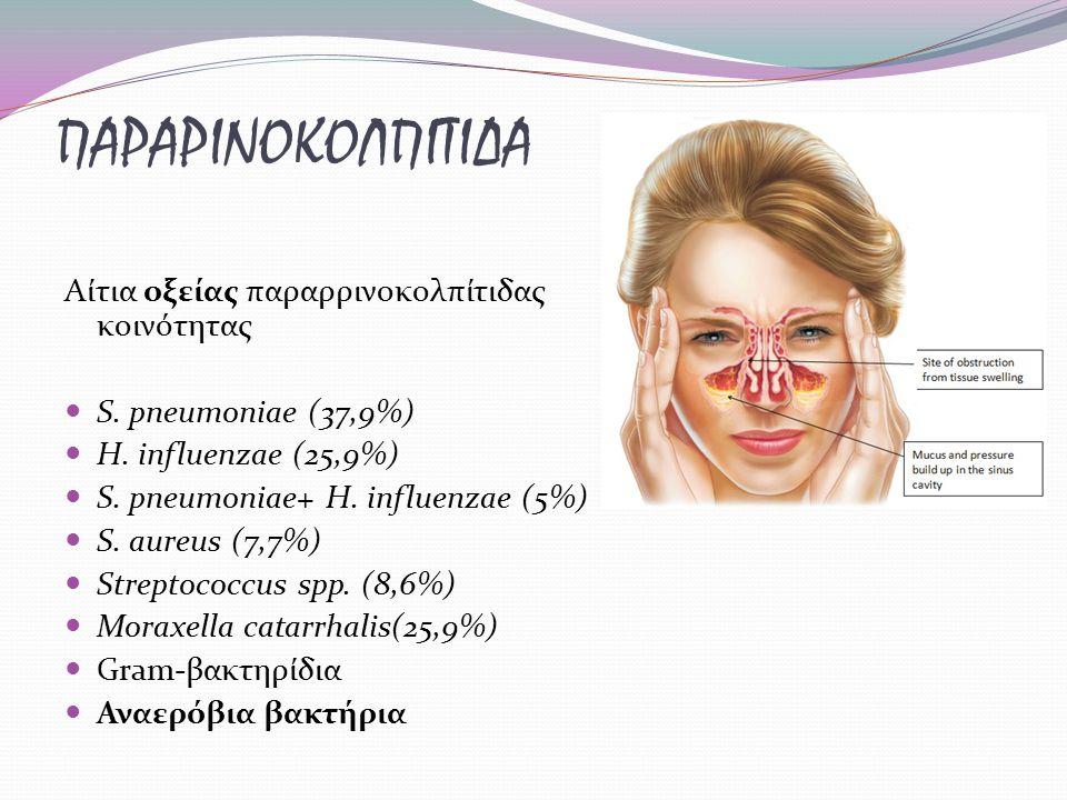 ΠΑΡΑΡΙΝΟΚΟΛΠΙΤΙΔΑ Αίτια οξείας παραρρινοκολπίτιδας κοινότητας S. pneumoniae (37,9%) H. influenzae (25,9%) S. pneumoniae+ H. influenzae (5%) S. aureus