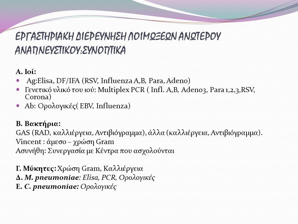ΕΡΓΑΣΤΗΡΙΑΚΗ ΔΙΕΡΕΥΝΗΣΗ ΛΟΙΜΩΞΕΩΝ ΑΝΩΤΕΡΟΥ ΑΝΑΠΝΕΥΣΤΙΚΟΥ:ΣΥΝΟΠΤΙΚΑ Α. Ιοί: Αg:Elisa, DF/IFA (RSV, Influenza A,B, Para, Adeno) Γενετικό υλικό του ιού: