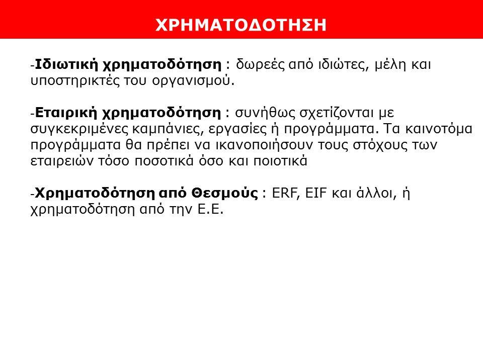 ΑΝΑΓΝΩΡΗΣΙΜΟΤΗΤΑ - ΛΟΓΟΤΥΠΟ