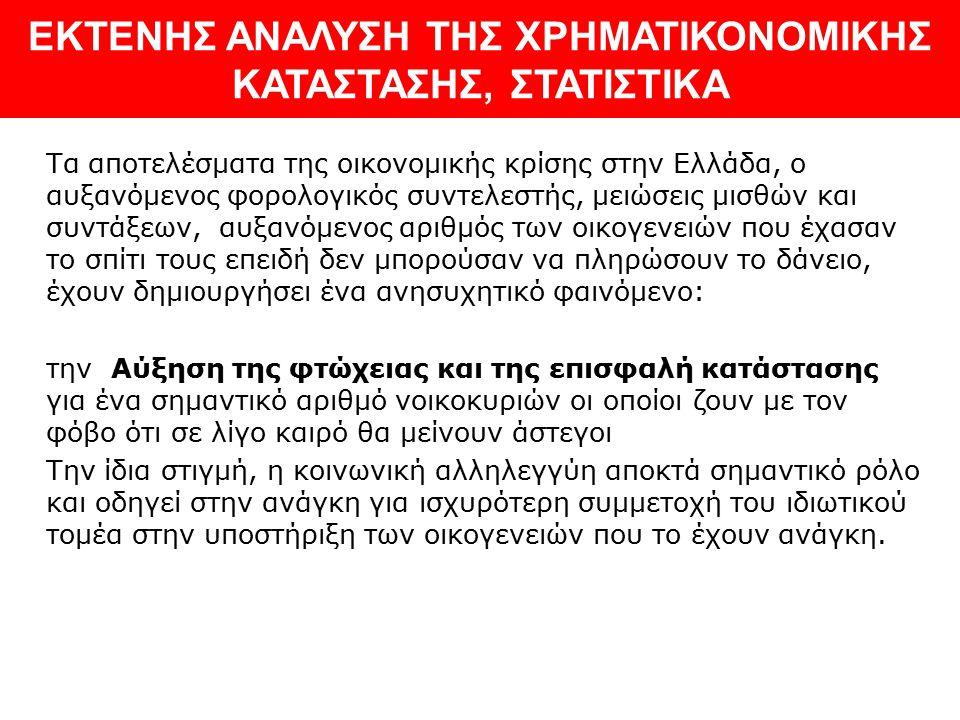 ΕΚΤΕΝΗΣ ΑΝΑΛΥΣΗ ΤΗΣ ΧΡΗΜΑΤΙΚΟΝΟΜΙΚΗΣ ΚΑΤΑΣΤΑΣΗΣ, ΣΤΑΤΙΣΤΙΚΑ Τα αποτελέσματα της οικονομικής κρίσης στην Ελλάδα, ο αυξανόμενος φορολογικός συντελεστής, μειώσεις μισθών και συντάξεων, αυξανόμενος αριθμός των οικογενειών που έχασαν το σπίτι τους επειδή δεν μπορούσαν να πληρώσουν το δάνειο, έχουν δημιουργήσει ένα ανησυχητικό φαινόμενο: την Αύξηση της φτώχειας και της επισφαλή κατάστασης για ένα σημαντικό αριθμό νοικοκυριών οι οποίοι ζουν με τον φόβο ότι σε λίγο καιρό θα μείνουν άστεγοι Την ίδια στιγμή, η κοινωνική αλληλεγγύη αποκτά σημαντικό ρόλο και οδηγεί στην ανάγκη για ισχυρότερη συμμετοχή του ιδιωτικού τομέα στην υποστήριξη των οικογενειών που το έχουν ανάγκη.