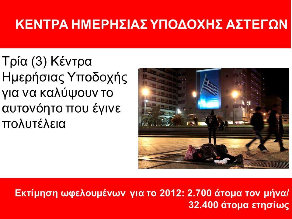 Τρία (3) Κέντρα Ημερήσιας Υποδοχής για να καλύψουν το αυτονόητο που έγινε πολυτέλεια ΚΕΝΤΡΑ ΗΜΕΡΗΣΙΑΣ ΥΠΟΔΟΧΗΣ ΑΣΤΕΓΩΝ Εκτίμηση ωφελουμένων για το 2012: 2.700 άτομα τον μήνα/ 32.400 άτομα ετησίως