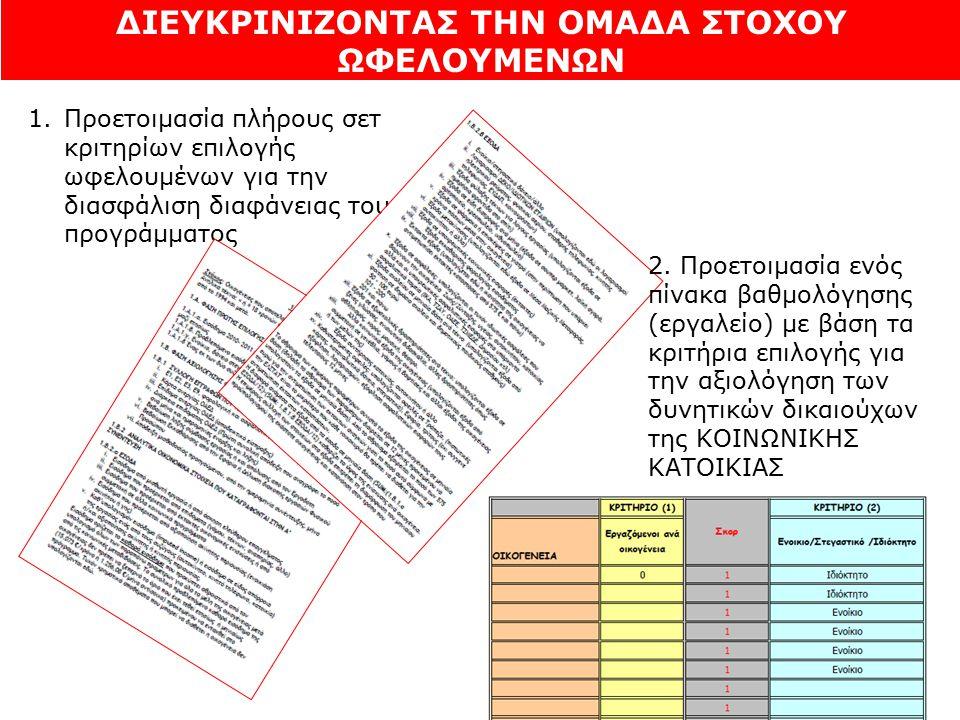 ΔΙΕΥΚΡΙΝΙΖΟΝΤΑΣ ΤΗΝ ΟΜΑΔΑ ΣΤΟΧΟΥ ΩΦΕΛΟΥΜΕΝΩΝ 1.Προετοιμασία πλήρους σετ κριτηρίων επιλογής ωφελουμένων για την διασφάλιση διαφάνειας του προγράμματος