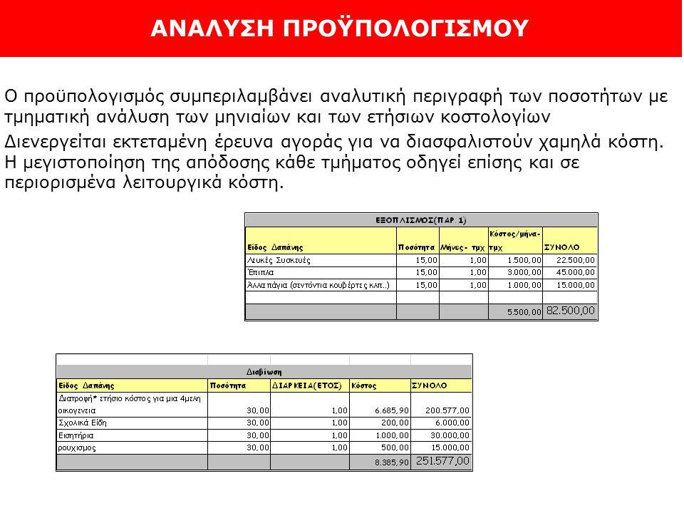 Ο προϋπολογισμός συμπεριλαμβάνει αναλυτική περιγραφή των ποσοτήτων με τμηματική ανάλυση των μηνιαίων και των ετήσιων κοστολογίων Διενεργείται εκτεταμέ