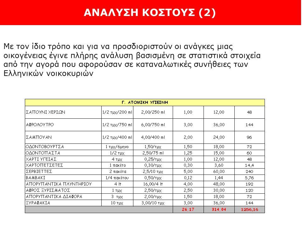 Με τον ίδιο τρόπο και για να προσδιοριστούν οι ανάγκες μιας οικογένειας έγινε πλήρης ανάλυση βασισμένη σε στατιστικά στοιχεία από την αγορά που αφορούσαν σε καταναλωτικές συνήθειες των Ελληνικών νοικοκυριών ΑΝΑΛΥΣΗ ΚΟΣΤΟΥΣ (2)