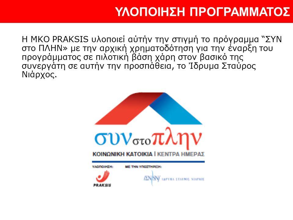ΥΛΟΠΟΙΗΣΗ ΠΡΟΓΡΑΜΜΑΤΟΣ Η ΜΚΟ PRAKSIS υλοποιεί αύτήν την στιγμή το πρόγραμμα ΣΥΝ στο ΠΛΗΝ» με την αρχική χρηματοδότηση για την έναρξη του προγράμματος σε πιλοτική βάση χάρη στον βασικό της συνεργάτη σε αυτήν την προσπάθεια, το Ίδρυμα Σταύρος Νιάρχος.