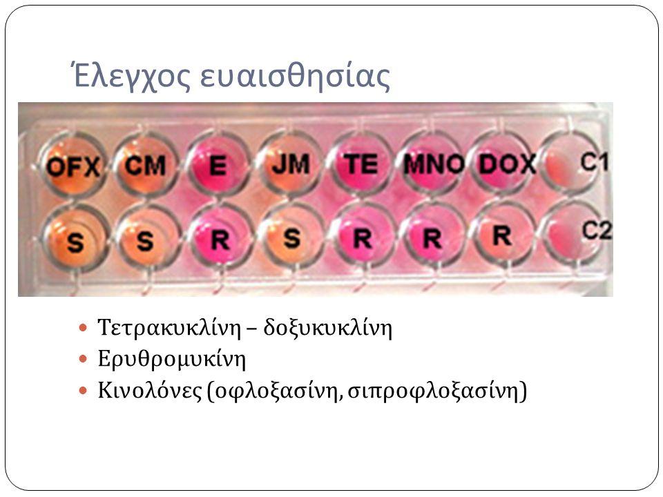 Έλεγχος ευαισθησίας Τετρακυκλίνη – δοξυκυκλίνη Ερυθρομυκίνη Κινολόνες ( οφλοξασίνη, σιπροφλοξασίνη )