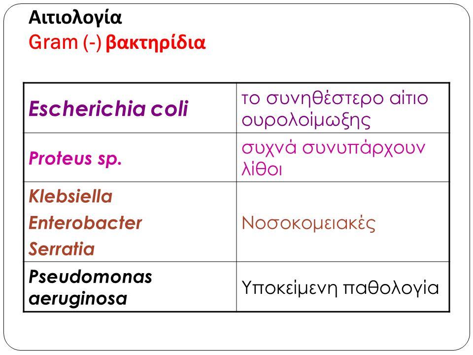 Αιτιολογία Gram (-) βακτηρίδια Escherichia coli το συνηθέστερο αίτιο ουρολοίμωξης Proteus sp. συχνά συνυπάρχουν λίθοι Klebsiella Enterobacter Serratia