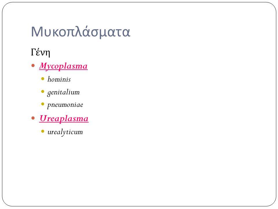 Μυκοπλάσματα Γένη Mycoplasma hominis genitalium pneumoniae Ureaplasma urealyticum