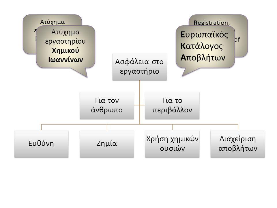 Γεωπονικό Αθηνών
