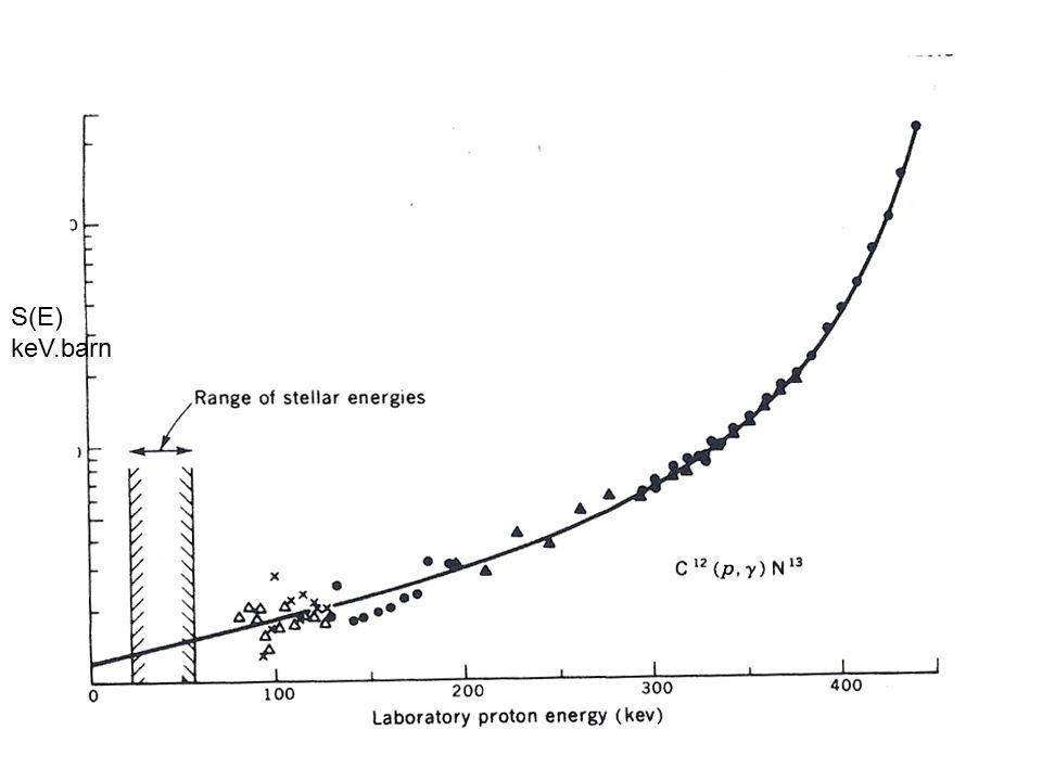Υπολογισμός του με αλλαγή μεταβλητής υ Ε ψ(Ε) = = = S(E)~S o