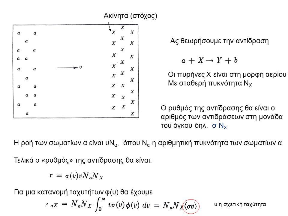 Αν α=Χ, τότε ο συνολικός αριθμός ζευγών δεν είναι αλλά Μπορούμε να ενσωματώσουμε την περίπτωση αυτή στον γενικό τύπο ως εξής: Το ονομάζεται ρυθμός αντίδρασης ανά ζεύγος αντιδρώντων σωματιδίων οπότε Όταν υπολογίζουμε χαρακτηριστικές χρονικές κλίμακες, χρειαζόμαστε την έννοια του μέσου χρόνου ζωής πυρήνων σε συγκεκριμένο περιβάλλον = τ Αν το Χ μπορεί να καταστραφεί με διάφορες αντιδράσεις:
