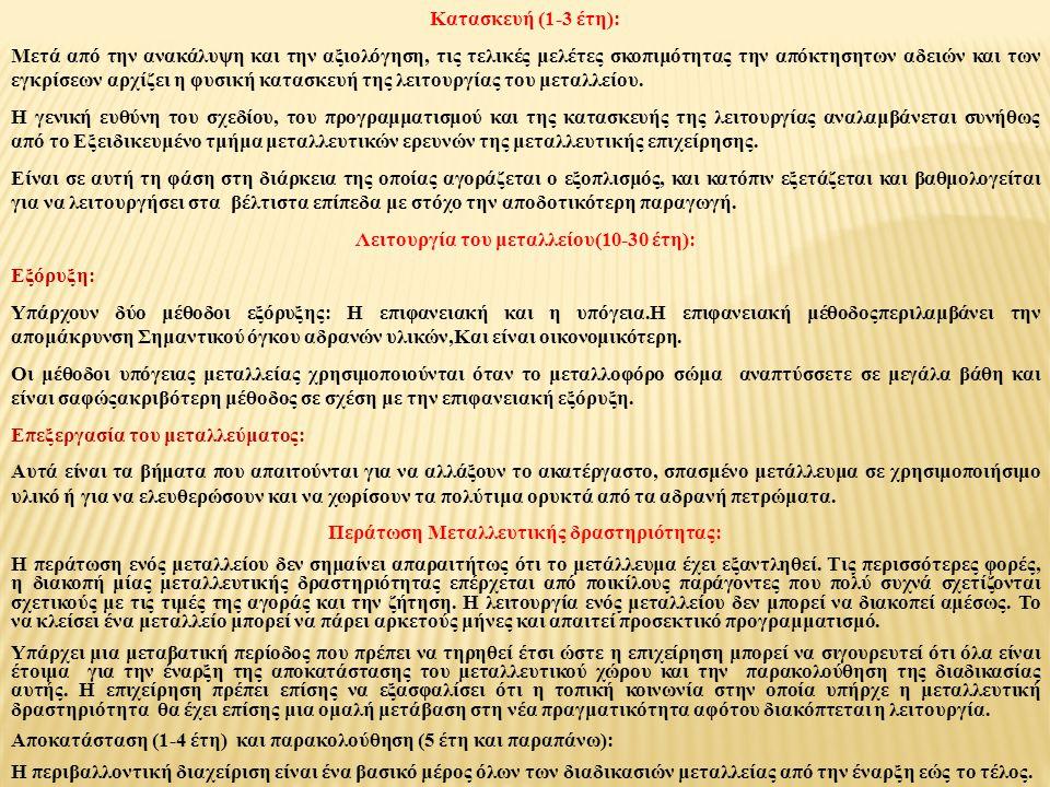 Πίνακας 1. Προγραμματιζόμενη Χρηματική Ροή στο μεταλλευτικό έργο μεταλλείου EURECA