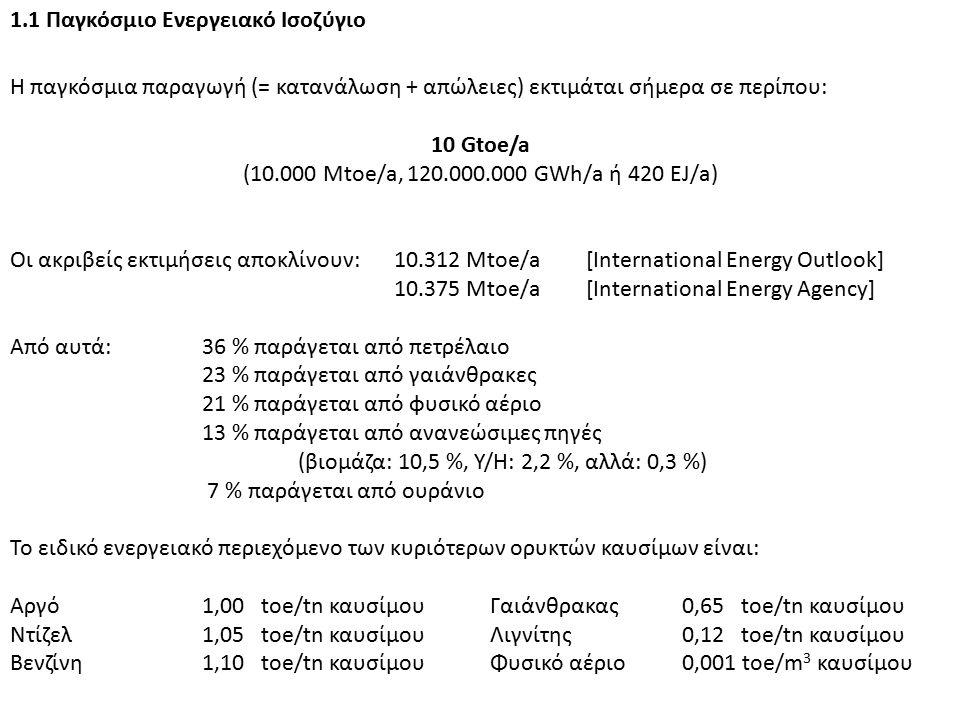 1.1 Παγκόσμιο Ενεργειακό Ισοζύγιο Η παγκόσμια παραγωγή (= κατανάλωση + απώλειες) εκτιμάται σήμερα σε περίπου: 10 Gtoe/a (10.000 Mtoe/a, 120.000.000 GW