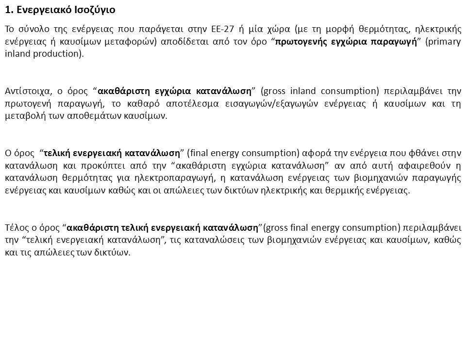 1. Ενεργειακό Ισοζύγιο Το σύνολο της ενέργειας που παράγεται στην ΕΕ-27 ή μία χώρα (με τη μορφή θερμότητας, ηλεκτρικής ενέργειας ή καυσίμων μεταφορών)