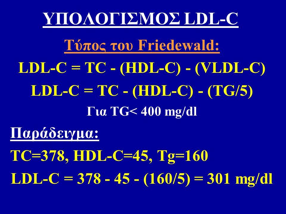 ΥΠΟΛΟΓΙΣΜΟΣ LDL-C Τύπος του Friedewald: LDL-C = TC - (HDL-C) - (VLDL-C) LDL-C = TC - (HDL-C) - (TG/5) Για TG< 400 mg/dl Παράδειγμα: TC=378, HDL-C=45,