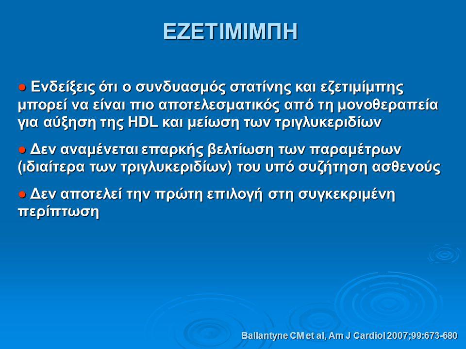 ΕΖΕΤΙΜΙΜΠΗ ● Ενδείξεις ότι ο συνδυασμός στατίνης και εζετιμίμπης μπορεί να είναι πιο αποτελεσματικός από τη μονοθεραπεία για αύξηση της HDL και μείωση