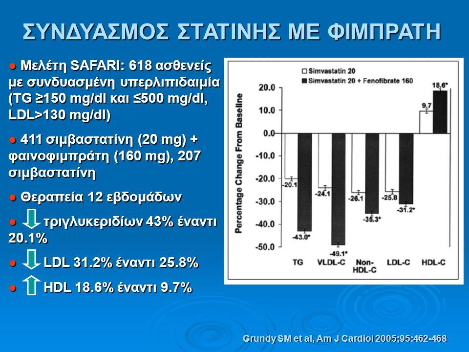 ΣΥΝΔΥΑΣΜΟΣ ΣΤΑΤΙΝΗΣ ΜΕ ΦΙΜΠΡΑΤΗ ● Μελέτη SAFARI: 618 ασθενείς με συνδυασμένη υπερλιπιδαιμία (TG ≥150 mg/dl και ≤500 mg/dl, LDL>130 mg/dl) ● 411 σιμβασ