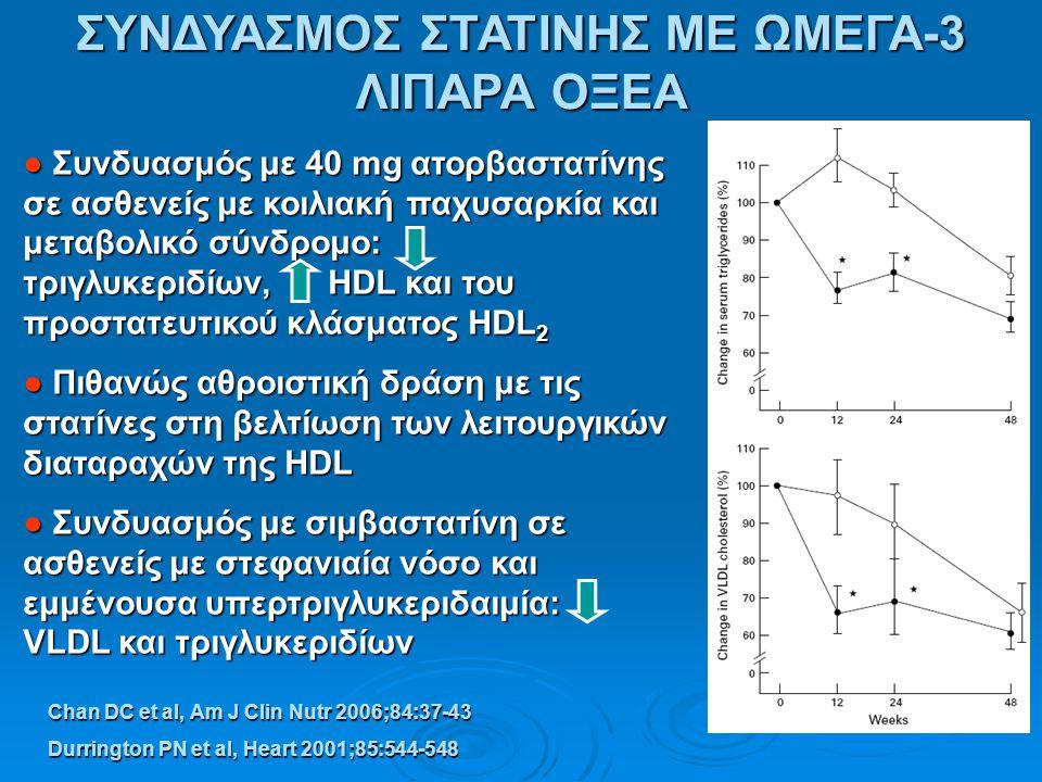 ΣΥΝΔΥΑΣΜΟΣ ΣΤΑΤΙΝΗΣ ΜΕ ΩΜΕΓΑ-3 ΛΙΠΑΡΑ ΟΞΕΑ ● Συνδυασμός με 40 mg ατορβαστατίνης σε ασθενείς με κοιλιακή παχυσαρκία και μεταβολικό σύνδρομο: τριγλυκερι
