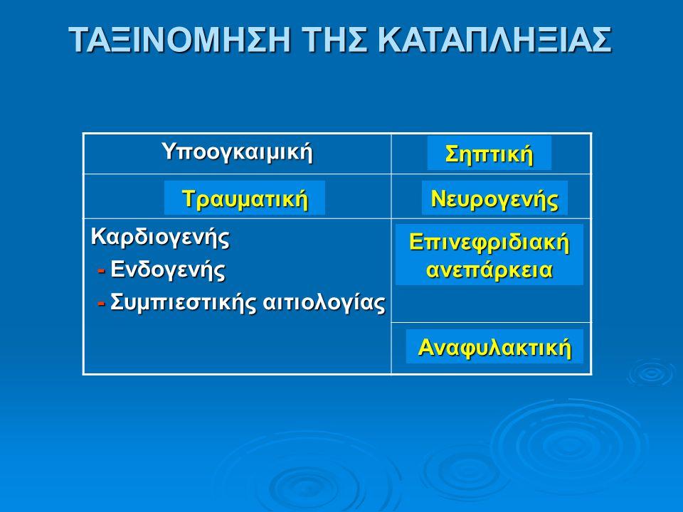 ΚΛΙΝΙΚΗ ΕΙΚΟΝΑ ● Κυριότερες εκδηλώσεις: - Σοβαρή αρτηριακή υπόταση (συστολική <90 mmHg) - Oλιγουρία (υποάρδευση των νεφρών) - Ψυχρό, υγρό δέρμα - Μεταβολική οξέωση (ιστική υποξία) - Διαταραχές διανοητικής καταστάσεως (εγκεφαλική υποξία)