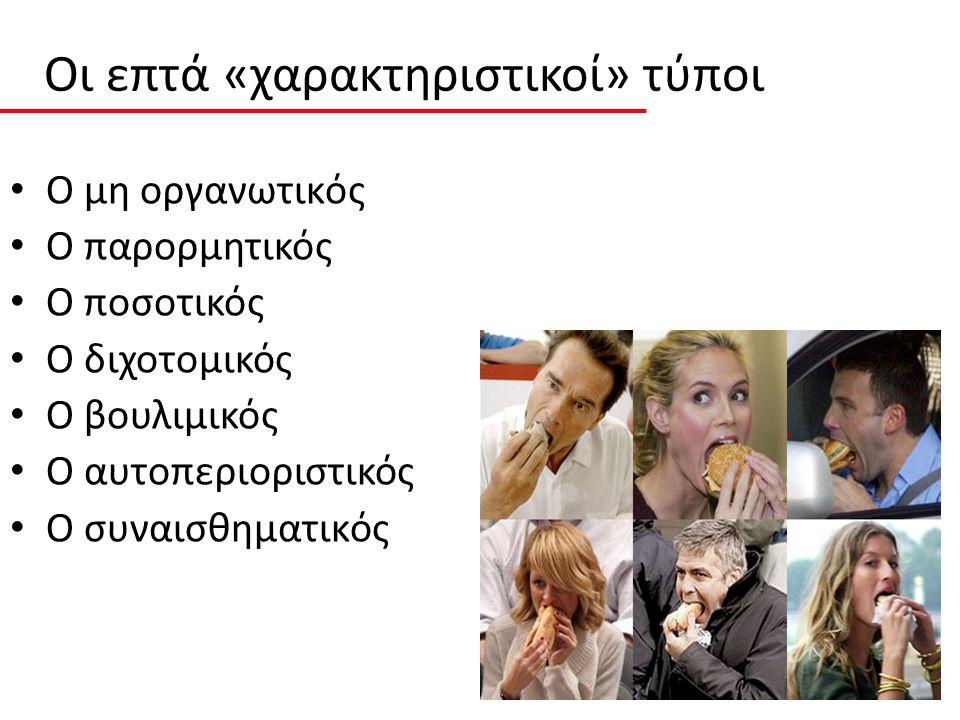 Γιατί (παρα)τρώμε Περιορισμός τροφής Στέρηση, αυστηρές δίαιτες Σκέψη αυτοπεριορισμού (Herman and Polivy 1993, Soatens 2006) Εξωτερικό ερέθισμα Συναισθ