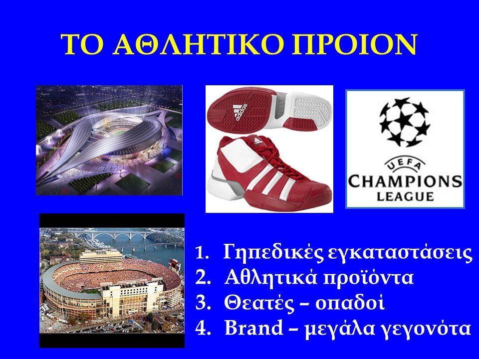ΤΟ ΑΘΛΗΤΙΚΟ ΠΡΟΙΟΝ 1. Γηπεδικές εγκαταστάσεις 2. Αθλητικά προϊόντα 3. Θεατές – οπαδοί 4. Brand – μεγάλα γεγονότα