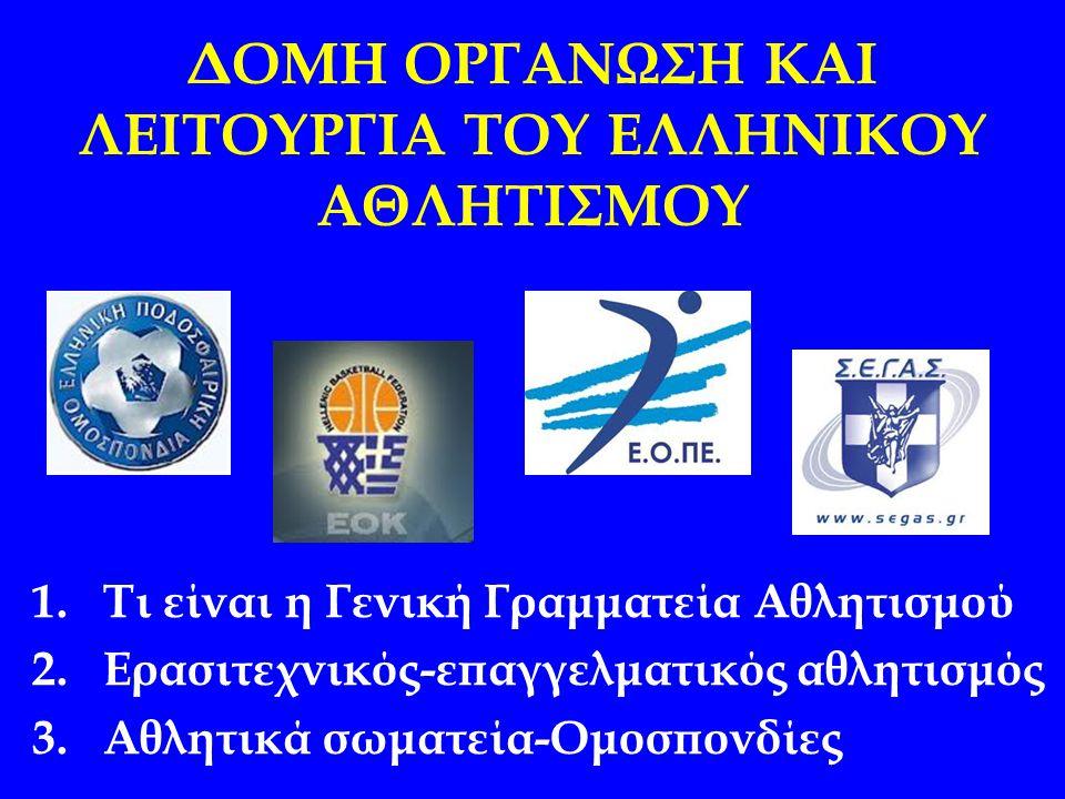 ΔΟΜΗ ΟΡΓΑΝΩΣΗ ΚΑΙ ΛΕΙΤΟΥΡΓΙΑ ΤΟΥ ΕΛΛΗΝΙΚΟΥ ΑΘΛΗΤΙΣΜΟΥ 1.Τι είναι η Γενική Γραμματεία Αθλητισμού 2.Ερασιτεχνικός-επαγγελματικός αθλητισμός 3.Αθλητικά σ