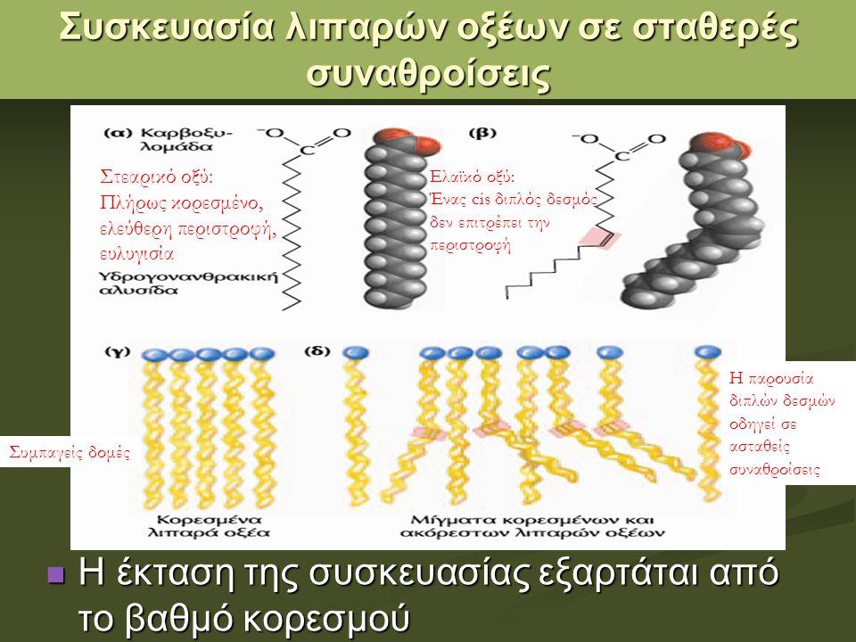 Συντονισμένη ρύθμιση της σύνθεσης και αποδόμησης των λιπαρών οξέων Σύνθεση λιπαρών οξέων: ρυθμιστικό ένζυμο β-οξείδωση: ρυθμιστικό ένζυμο καρβοξυλάση ακετυλο-CoA (ACC) ακυλοτρανσφεράση Ι καρνιτίνης 1 ο ενδιάμεσο της βιοσύνθεσης των λιπαρών οξέων